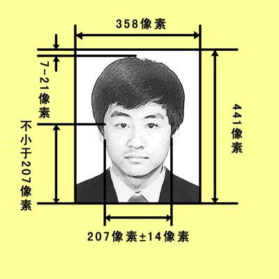 二代身份证照片图例
